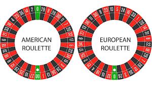 roulettehjul ruletthjul
